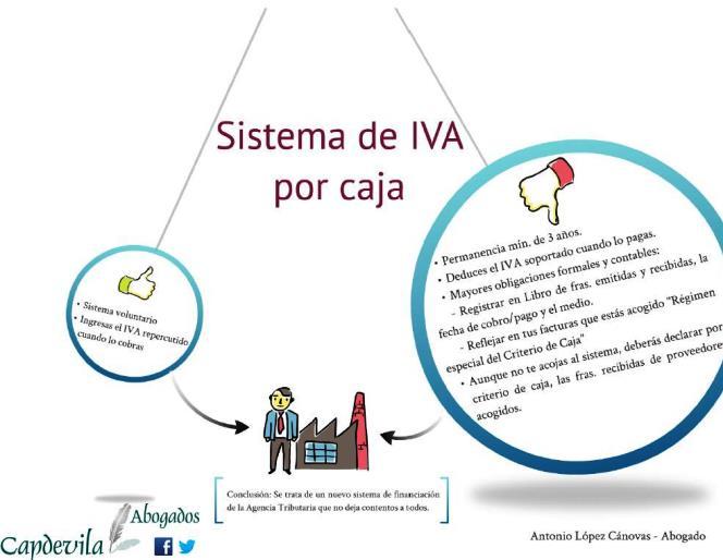 IVA-criterio-caja